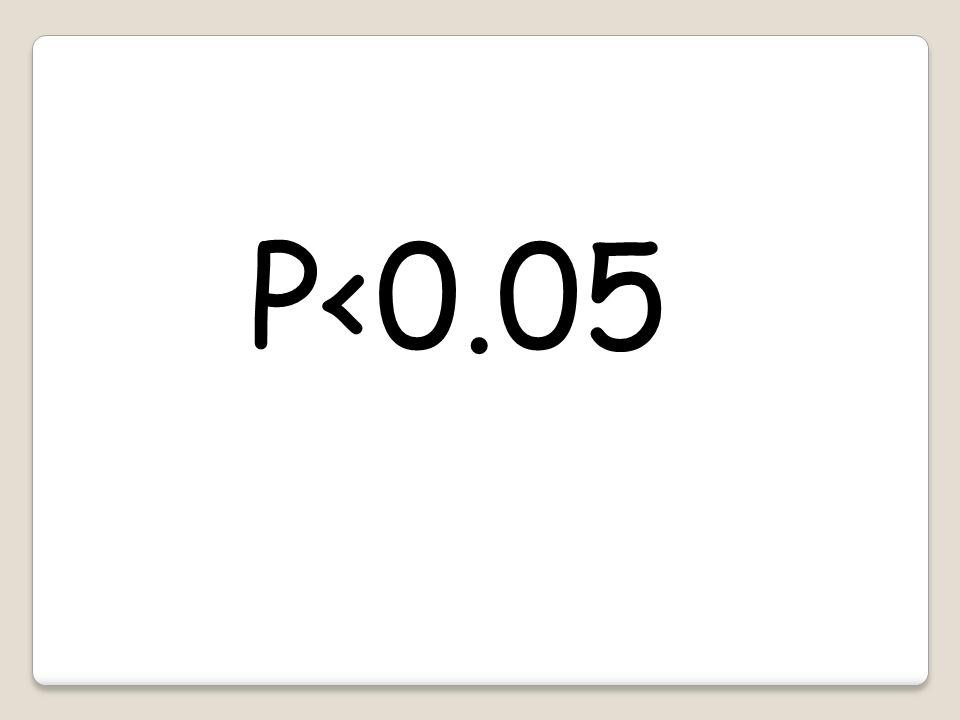 P<0.05