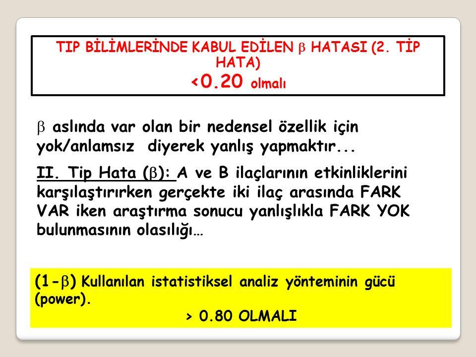 TIP BİLİMLERİNDE KABUL EDİLEN  HATASI (2.