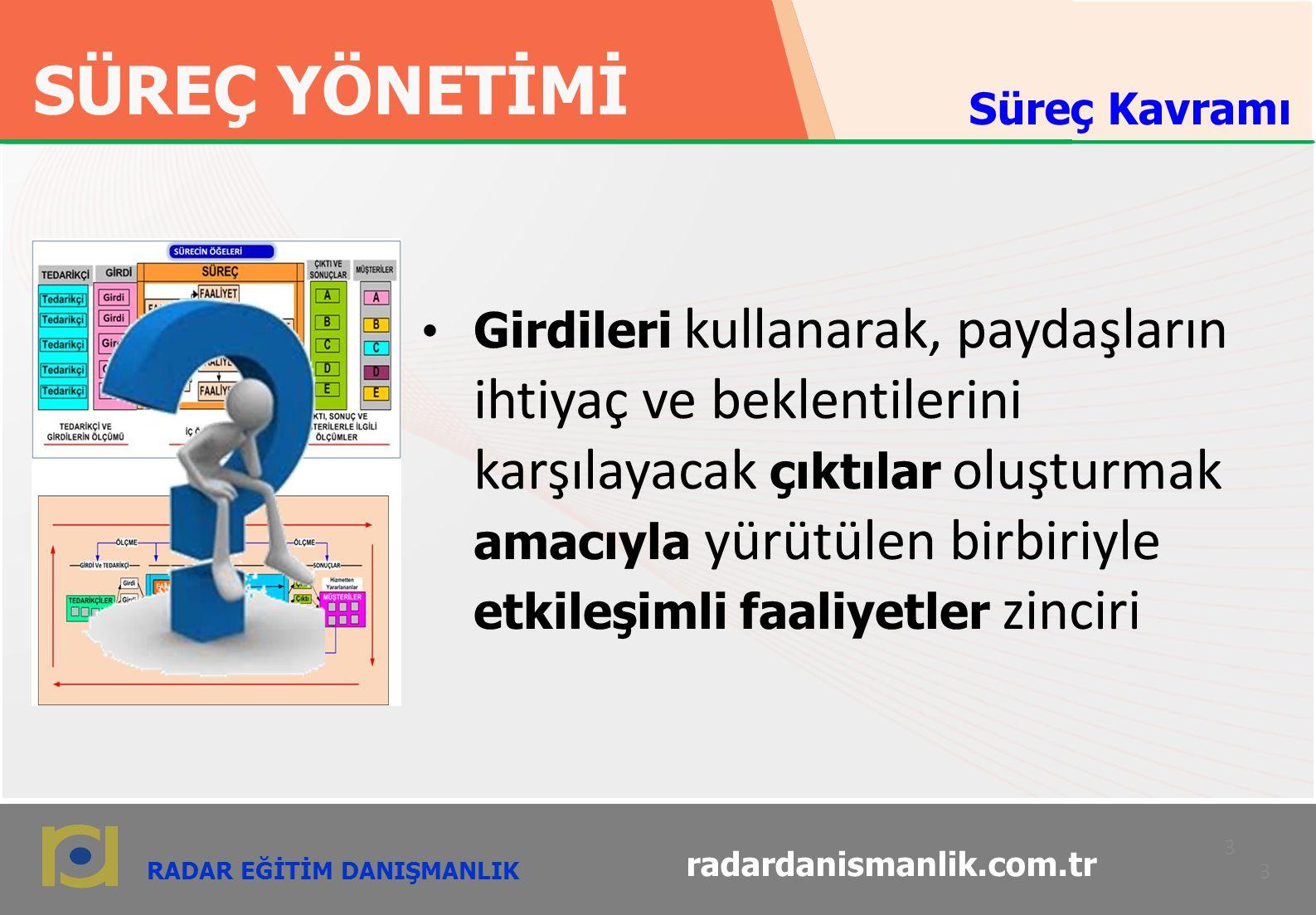 RADAR EĞİTİM DANIŞMANLIK SÜREÇ YÖNETİMİ 54 radardanismanlik.com.tr Süreç Tasarlama Yaklaşımları ELDE EDİLEN SONUÇ VE ÇIKTILAR