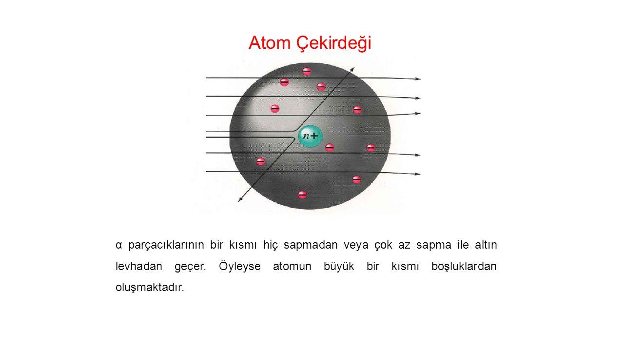 Atom Çekirdeği α parçacıklarının bir kısmı hiç sapmadan veya çok az sapma ile altın levhadan geçer.