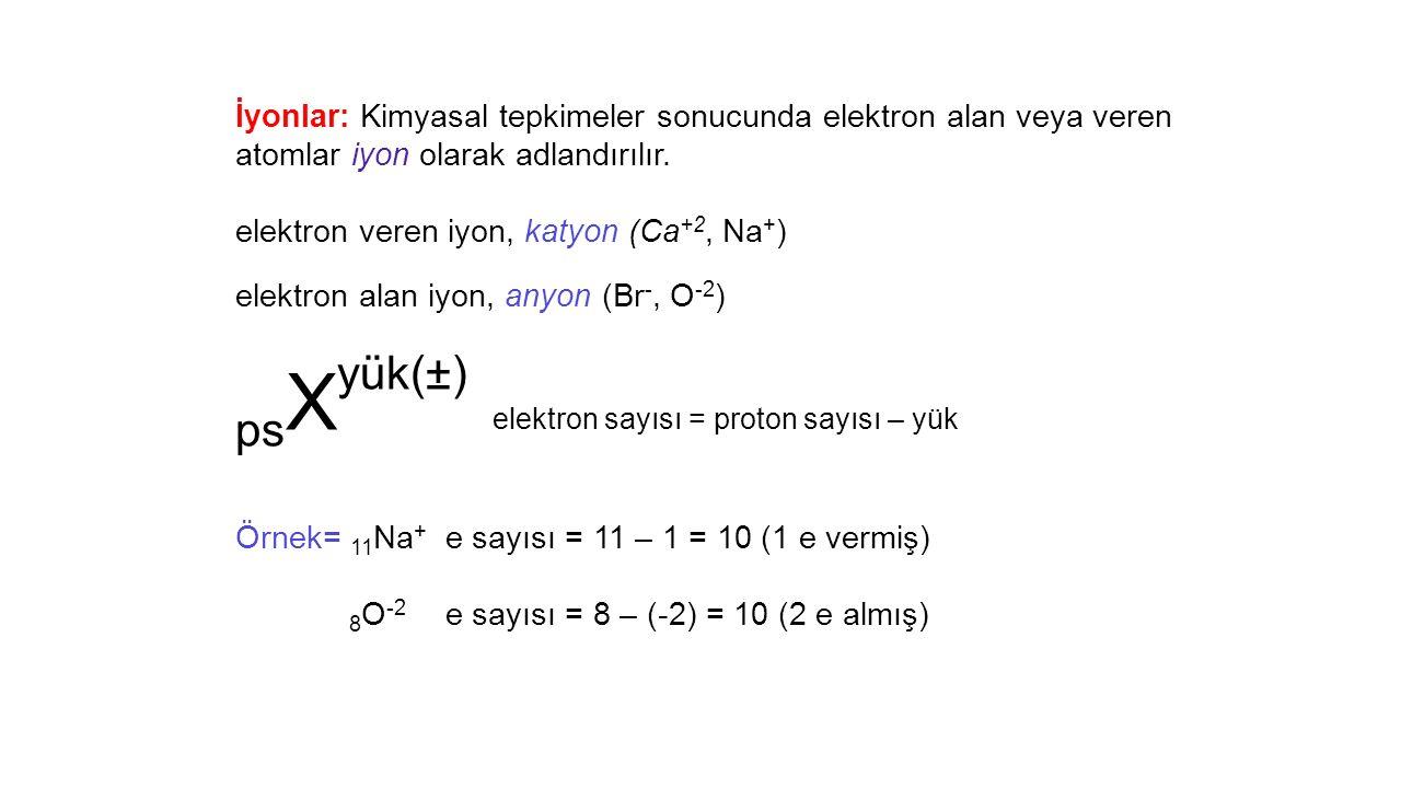 İyonlar: Kimyasal tepkimeler sonucunda elektron alan veya veren atomlar iyon olarak adlandırılır.