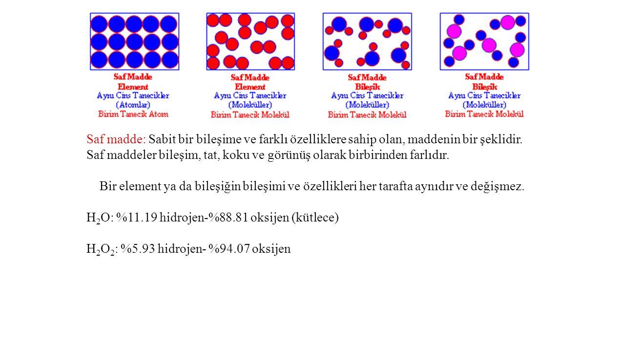 Saf madde: Sabit bir bileşime ve farklı özelliklere sahip olan, maddenin bir şeklidir.