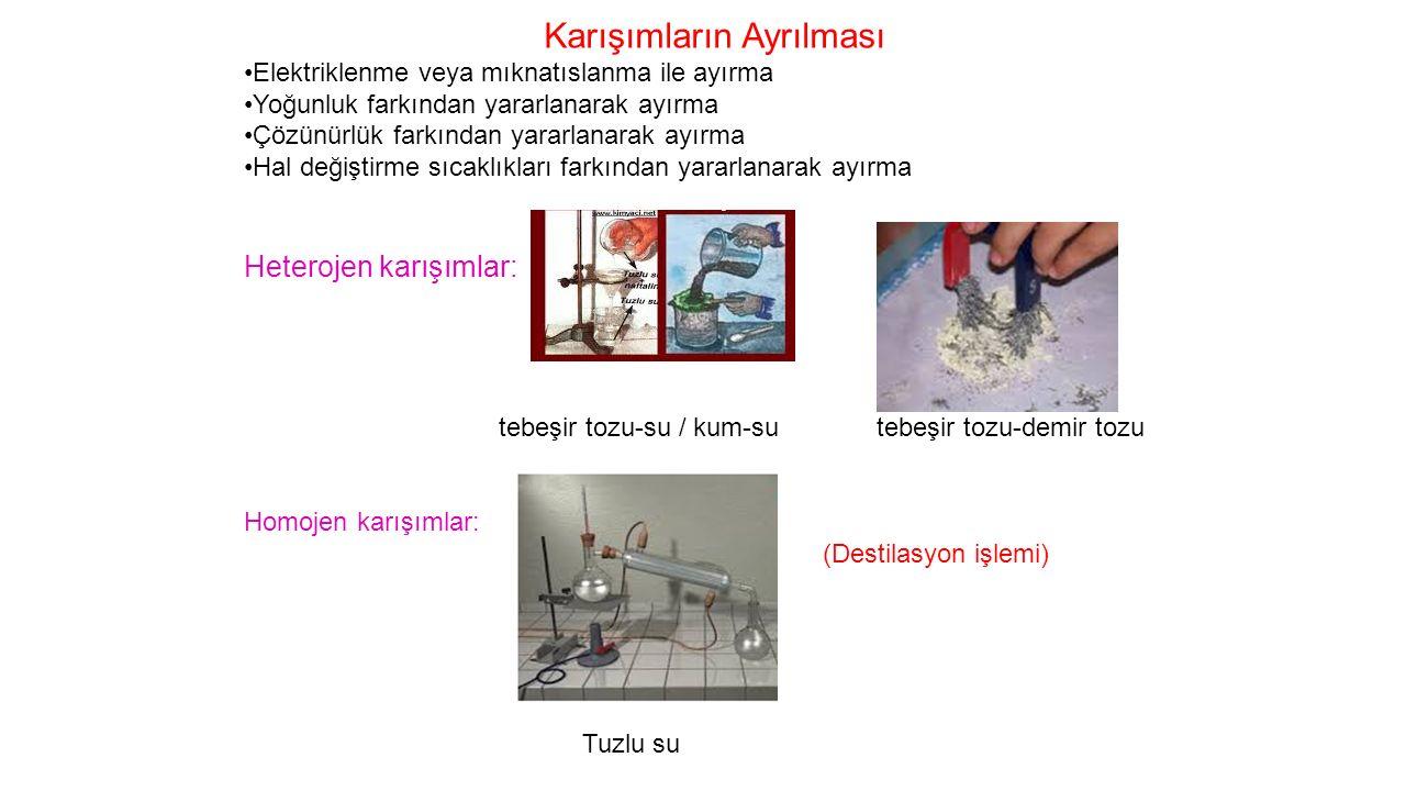 Karışımların Ayrılması Elektriklenme veya mıknatıslanma ile ayırma Yoğunluk farkından yararlanarak ayırma Çözünürlük farkından yararlanarak ayırma Hal değiştirme sıcaklıkları farkından yararlanarak ayırma Heterojen karışımlar: tebeşir tozu-su / kum-sutebeşir tozu-demir tozu Homojen karışımlar: (Destilasyon işlemi) Tuzlu su