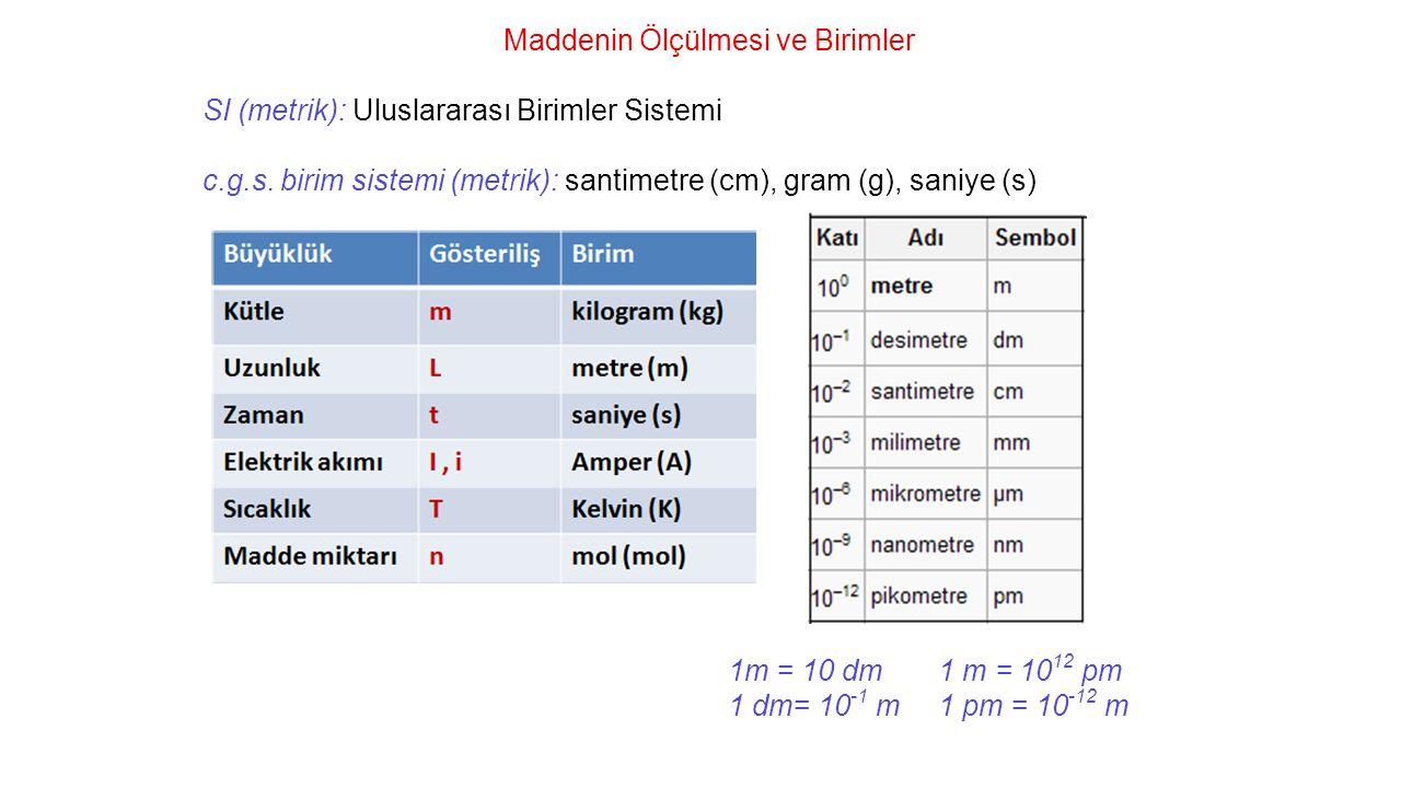 Maddenin Ölçülmesi ve Birimler SI (metrik): Uluslararası Birimler Sistemi c.g.s.