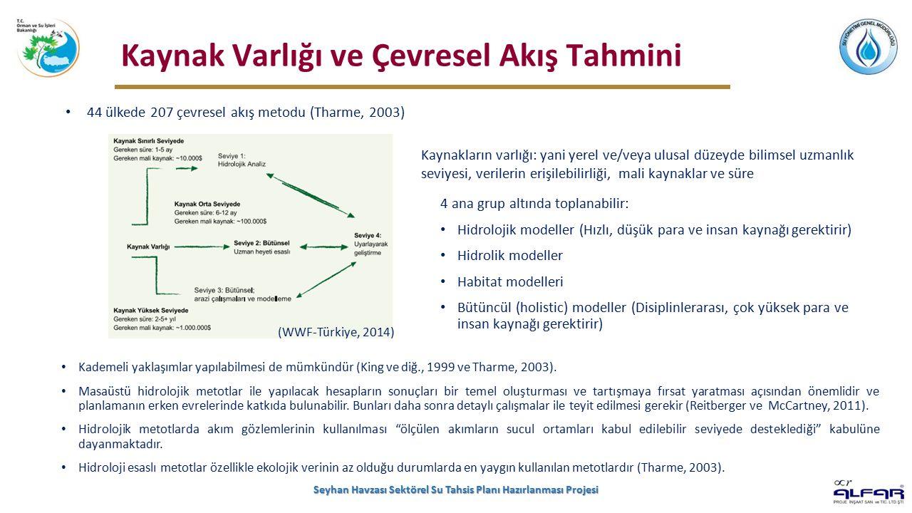 Seyhan Havzası Sektörel Su Tahsis Planı Hazırlanması Projesi Kaynakların varlığı: yani yerel ve/veya ulusal düzeyde bilimsel uzmanlık seviyesi, verilerin erişilebilirliği, mali kaynaklar ve süre (WWF-Türkiye, 2014) Kaynak Varlığı ve Çevresel Akış Tahmini 44 ülkede 207 çevresel akış metodu (Tharme, 2003) 4 ana grup altında toplanabilir: Hidrolojik modeller (Hızlı, düşük para ve insan kaynağı gerektirir) Hidrolik modeller Habitat modelleri Bütüncül (holistic) modeller (Disiplinlerarası, çok yüksek para ve insan kaynağı gerektirir) Kademeli yaklaşımlar yapılabilmesi de mümkündür (King ve diğ., 1999 ve Tharme, 2003).