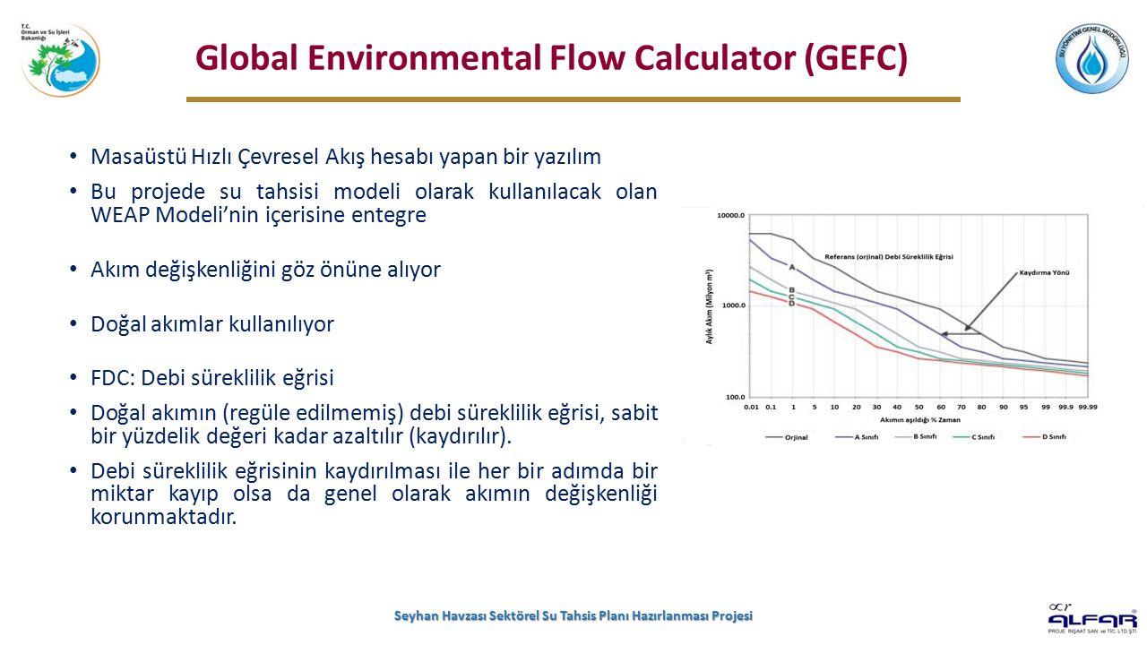 Global Environmental Flow Calculator (GEFC) Masaüstü Hızlı Çevresel Akış hesabı yapan bir yazılım Bu projede su tahsisi modeli olarak kullanılacak olan WEAP Modeli'nin içerisine entegre Akım değişkenliğini göz önüne alıyor Doğal akımlar kullanılıyor FDC: Debi süreklilik eğrisi Doğal akımın (regüle edilmemiş) debi süreklilik eğrisi, sabit bir yüzdelik değeri kadar azaltılır (kaydırılır).
