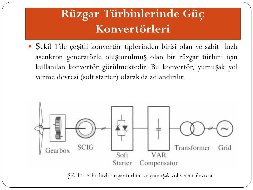 Rüzgar Türbinlerinde Güç Konvertörleri Ş ekil 1'de çe ş itli konvertör tiplerinden birisi olan ve sabit hızlı asenkron generatörle olu ş turulmu ş olan bir rüzgar türbini için kullanılan konvertör görülmektedir.