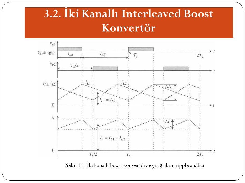 3.2. İ ki Kanallı Interleaved Boost Konvertör Ş ekil 11- İ ki kanallı boost konvertörde giri ş akım ripple analizi