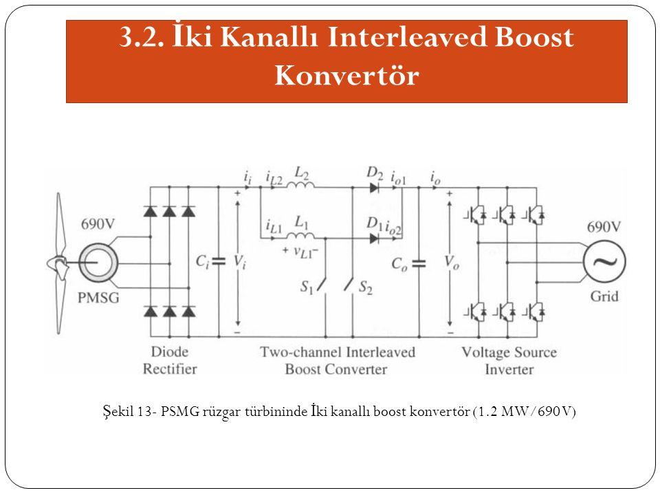 3.2. İ ki Kanallı Interleaved Boost Konvertör Ş ekil 13- PSMG rüzgar türbininde İ ki kanallı boost konvertör (1.2 MW/690 V)