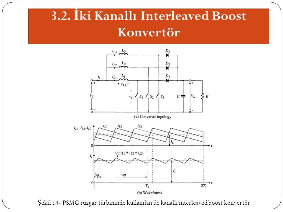 3.2. İ ki Kanallı Interleaved Boost Konvertör Ş ekil 14- PSMG rüzgar türbininde kullanılan üç kanallı interleaved boost konvertör