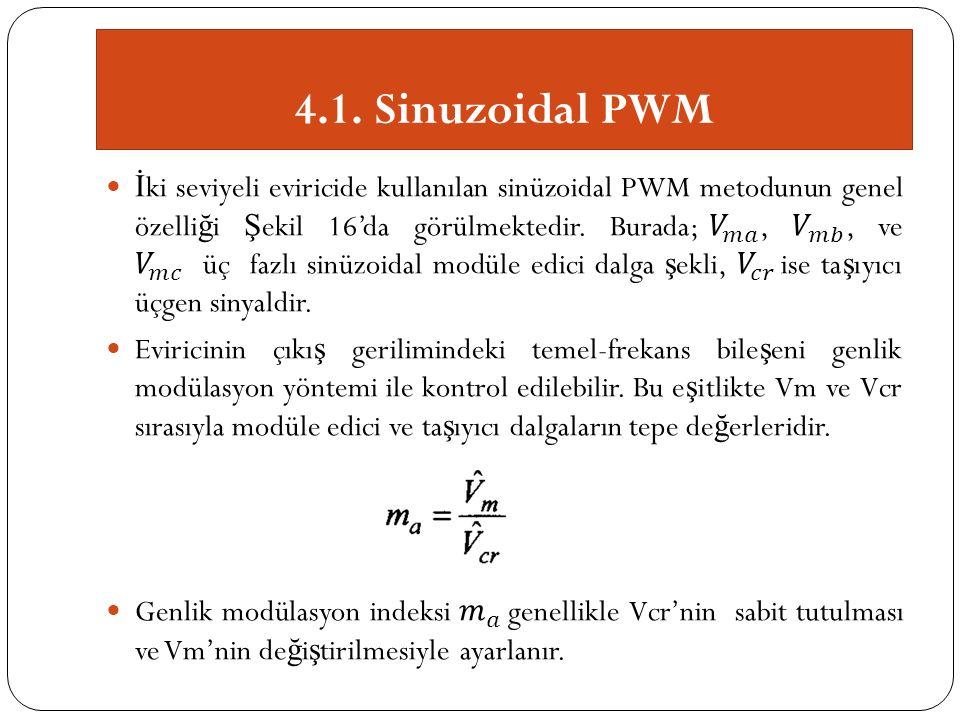 4.1. Sinuzoidal PWM