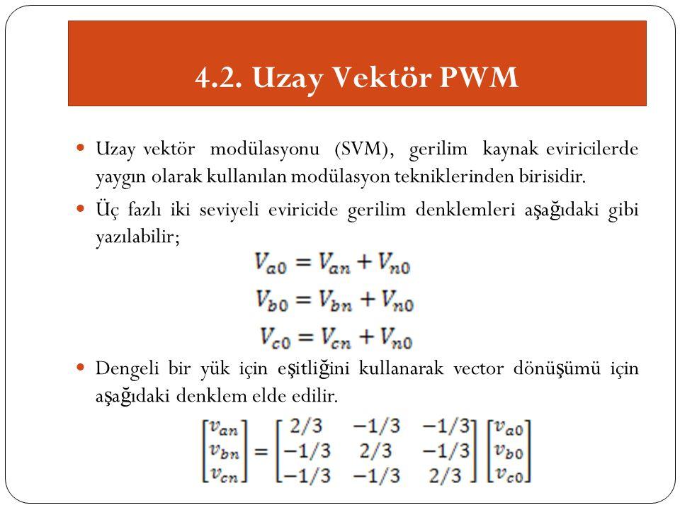 4.2. Uzay Vektör PWM Uzayvektör modülasyonu (SVM), gerilim kaynak eviricilerde yaygın olarak kullanılan modülasyon tekniklerinden birisidir. Üç fazlı