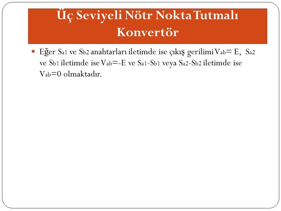 Üç Seviyeli Nötr Nokta Tutmalı Konvertör E ğ er S a1 ve S b2 anahtarları iletimde ise çıkı ş gerilimi V ab = E, S a2 ve S b1 iletimde ise V ab =-E ve S a1 -S b1 veya S a2 -S b2 iletimde ise V ab =0 olmaktadır.