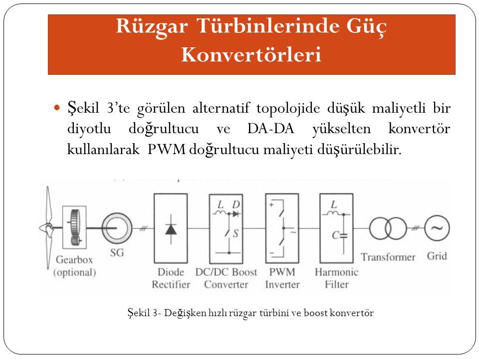 Rüzgar Türbinlerinde Güç Konvertörleri Ş ekil 3'te görülen alternatif topolojide dü ş ük maliyetli bir diyotlu do ğ rultucu ve DA-DA yükselten konvertör kullanılarak PWM do ğ rultucu maliyeti dü ş ürülebilir.