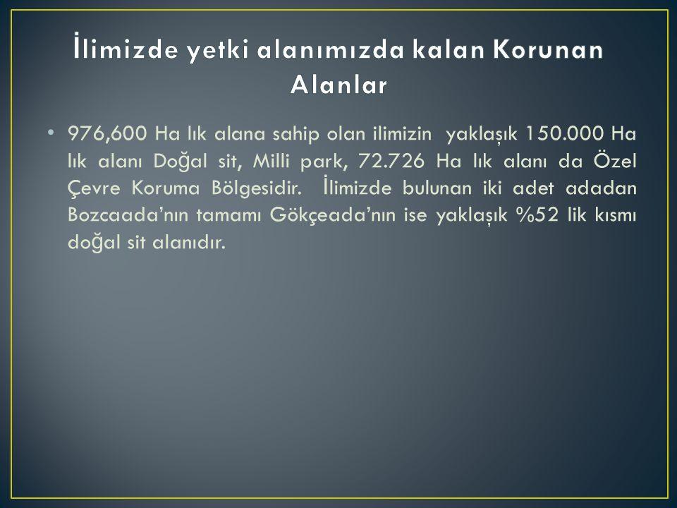 976,600 Ha lık alana sahip olan ilimizin yaklaşık 150.000 Ha lık alanı Do ğ al sit, Milli park, 72.726 Ha lık alanı da Özel Çevre Koruma Bölgesidir.