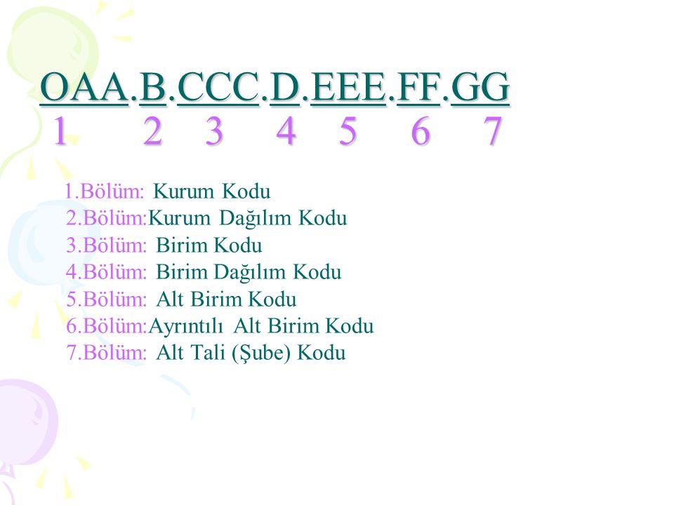 OAA.B.CCC.D.EEE.FF.GG 1 2 3 4 5 6 7 1.Bölüm: Kurum Kodu 2.Bölüm:Kurum Dağılım Kodu 3.Bölüm: Birim Kodu 4.Bölüm: Birim Dağılım Kodu 5.Bölüm: Alt Birim