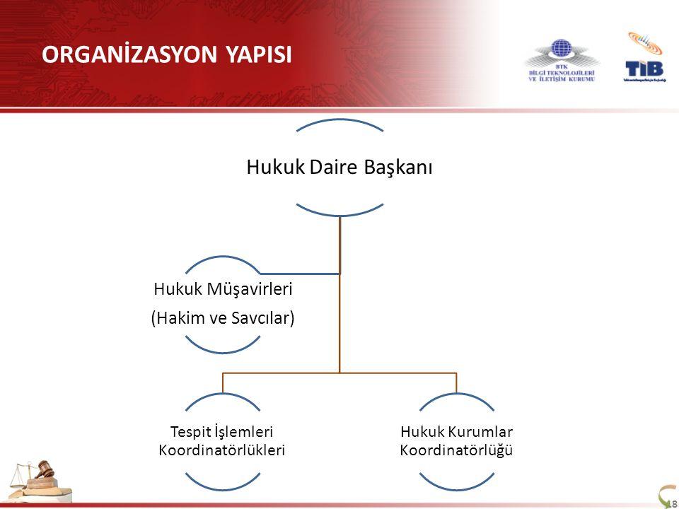 18 Hukuk Daire Başkanı Tespit İşlemleri Koordinatörlükleri Hukuk Kurumlar Koordinatörlüğü Hukuk Müşavirleri (Hakim ve Savcılar) ORGANİZASYON YAPISI