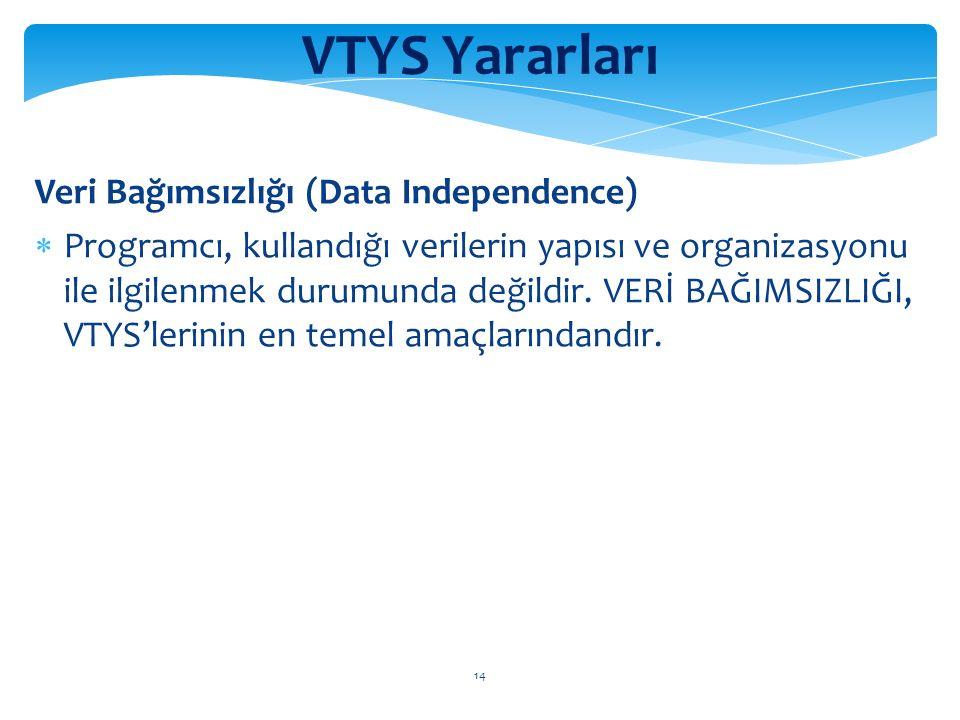 14 VTYS Yararları Veri Bağımsızlığı (Data Independence)  Programcı, kullandığı verilerin yapısı ve organizasyonu ile ilgilenmek durumunda değildir.