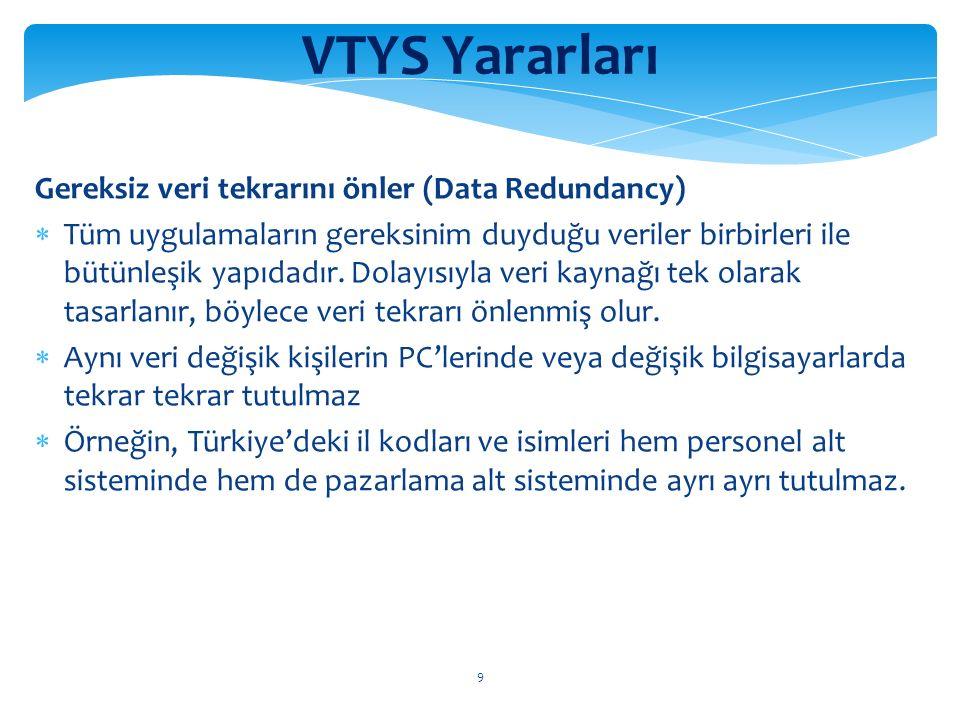 9 VTYS Yararları Gereksiz veri tekrarını önler (Data Redundancy)  Tüm uygulamaların gereksinim duyduğu veriler birbirleri ile bütünleşik yapıdadır.