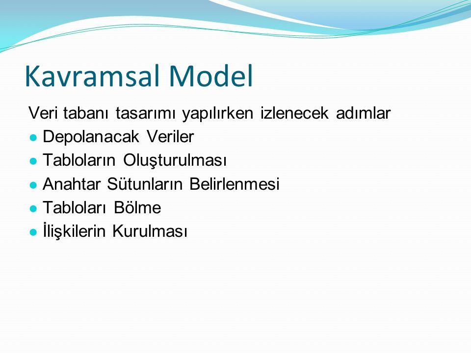 Kavramsal Model Veri tabanı tasarımı yapılırken izlenecek adımlar ● Depolanacak Veriler ● Tabloların Oluşturulması ● Anahtar Sütunların Belirlenmesi ● Tabloları Bölme ● İlişkilerin Kurulması