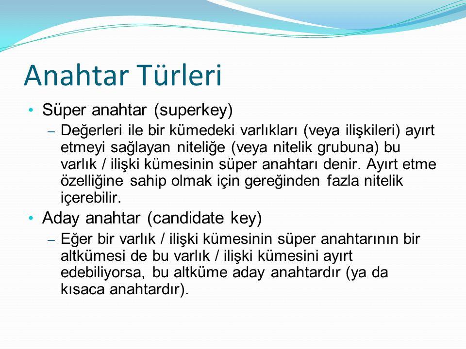 Anahtar Türleri Süper anahtar (superkey) – Değerleri ile bir kümedeki varlıkları (veya ilişkileri) ayırt etmeyi sağlayan niteliğe (veya nitelik grubuna) bu varlık / ilişki kümesinin süper anahtarı denir.