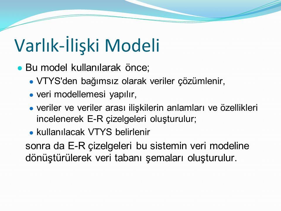 Varlık-İlişki Modeli ● Bu model kullanılarak önce; ● VTYS den bağımsız olarak veriler çözümlenir, ● veri modellemesi yapılır, ● veriler ve veriler arası ilişkilerin anlamları ve özellikleri incelenerek E-R çizelgeleri oluşturulur; ● kullanılacak VTYS belirlenir sonra da E-R çizelgeleri bu sistemin veri modeline dönüştürülerek veri tabanı şemaları oluşturulur.