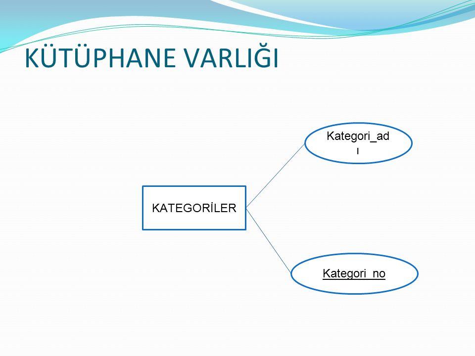 KÜTÜPHANE VARLIĞI Kategori_no Kategori_ad ı KATEGORİLER