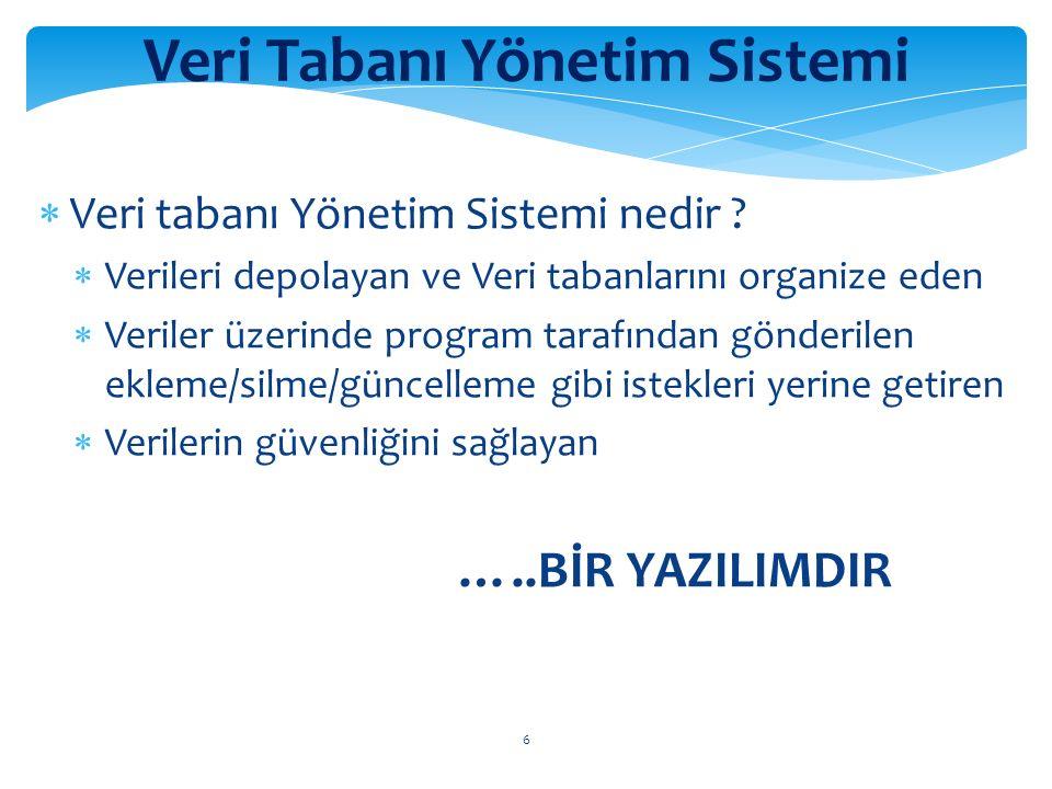 6 Veri Tabanı Yönetim Sistemi  Veri tabanı Yönetim Sistemi nedir .