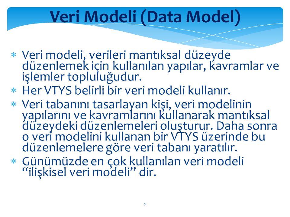9 Veri Modeli (Data Model)  Veri modeli, verileri mantıksal düzeyde düzenlemek için kullanılan yapılar, kavramlar ve işlemler topluluğudur.