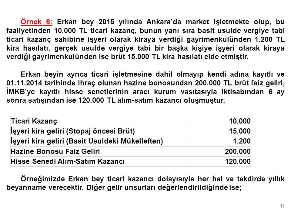 11 Örnek 6: Erkan bey 2015 yılında Ankara'da market işletmekte olup, bu faaliyetinden 10.000 TL ticari kazanç, bunun yanı sıra basit usulde vergiye tabi ticari kazanç sahibine işyeri olarak kiraya verdiği gayrimenkulünden 1.200 TL kira hasılatı, gerçek usulde vergiye tabi bir başka kişiye işyeri olarak kiraya verdiği gayrimenkulünden ise brüt 15.000 TL kira hasılatı elde etmiştir.