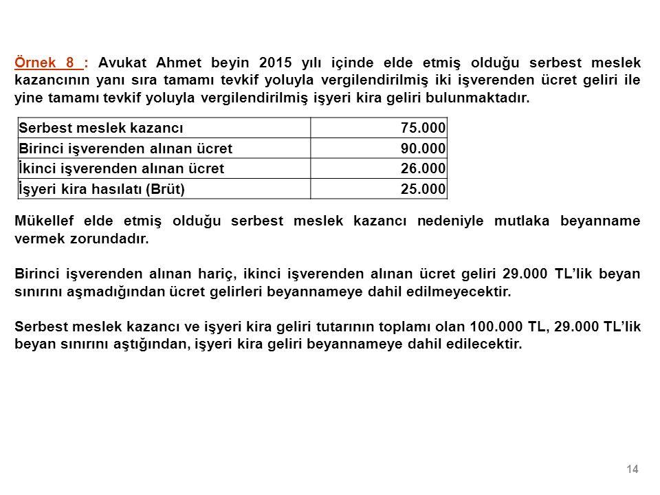 14 Örnek 8 : Avukat Ahmet beyin 2015 yılı içinde elde etmiş olduğu serbest meslek kazancının yanı sıra tamamı tevkif yoluyla vergilendirilmiş iki işverenden ücret geliri ile yine tamamı tevkif yoluyla vergilendirilmiş işyeri kira geliri bulunmaktadır.