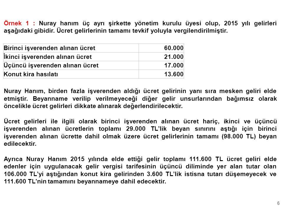 6 Birinci işverenden alınan ücret60.000 İkinci işverenden alınan ücret21.000 Üçüncü işverenden alınan ücret17.000 Konut kira hasılatı13.600 Örnek 1 : Nuray hanım üç ayrı şirkette yönetim kurulu üyesi olup, 2015 yılı gelirleri aşağıdaki gibidir.