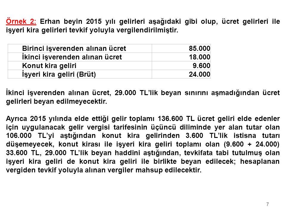 8 İşyeri kira geliri (Brüt)20.000 Konut kira geliri16.000 Mevduat faizi210.000 Örnek 3: Tuncer bey, 2015 yılında tamamı tevkif yoluyla vergilendirilmiş işyeri kira geliri, mevduat faizi ile birlikte konut kira geliri elde etmiştir.