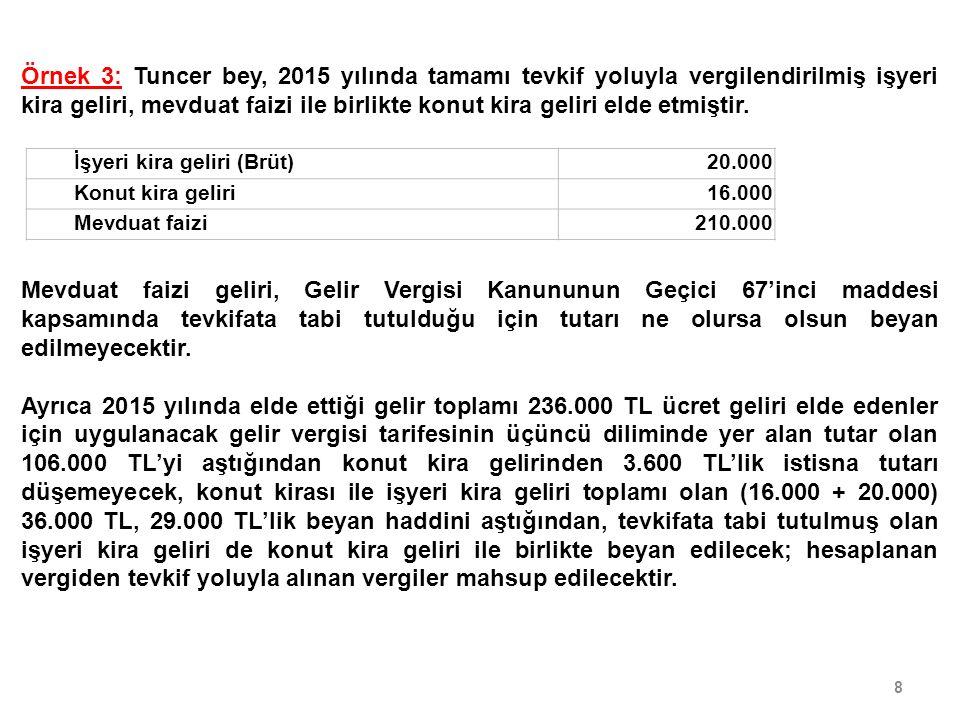 9 Serbest Meslek Kazancı50.000 İşyeri kira geliri (Brüt)4.800 Örnek 4: Osman bey 2015 yılında avukatlık faaliyeti dolayısıyla 50.000 TL serbest meslek kazancı, bunun yanı sıra işyeri olarak kiraya verdiği gayrimenkulünden brüt 4.800 TL kira geliri elde etmiştir.