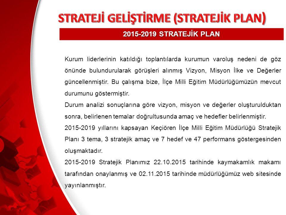 2015-2019 STRATEJİK PLAN Kurum liderlerinin katıldığı toplantılarda kurumun varoluş nedeni de göz önünde bulundurularak görüşleri alınmış Vizyon, Misyon İlke ve Değerler güncellenmiştir.