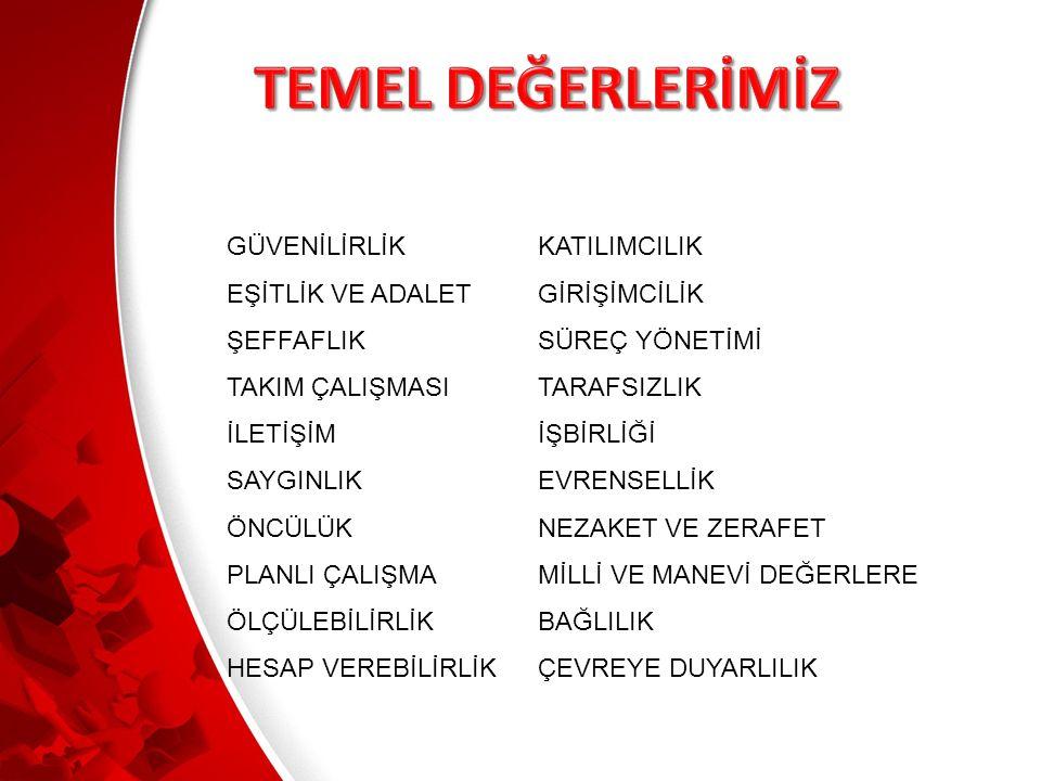 Başkent Ankara'nın merkez ilçesi olan Keçiören, köklü bir tarihe sahiptir.