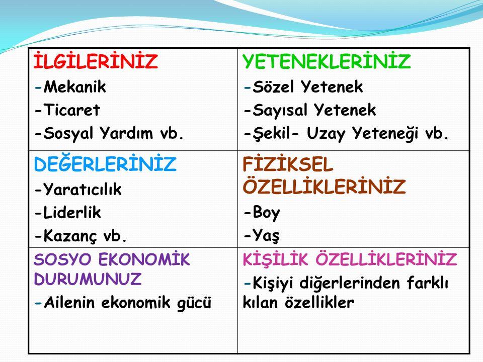 İLGİLERİNİZ -Mekanik -Ticaret -Sosyal Yardım vb.