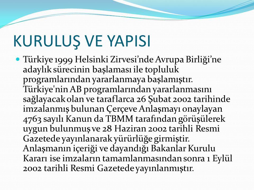 KURULUŞ VE YAPISI Türkiye 1999 Helsinki Zirvesi'nde Avrupa Birliği'ne adaylık sürecinin başlaması ile topluluk programlarından yararlanmaya başlamıştır.