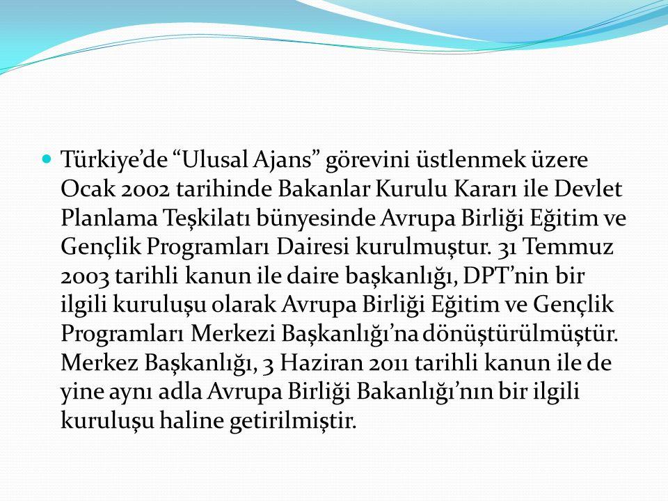 Türkiye'de Ulusal Ajans görevini üstlenmek üzere Ocak 2002 tarihinde Bakanlar Kurulu Kararı ile Devlet Planlama Teşkilatı bünyesinde Avrupa Birliği Eğitim ve Gençlik Programları Dairesi kurulmuştur.