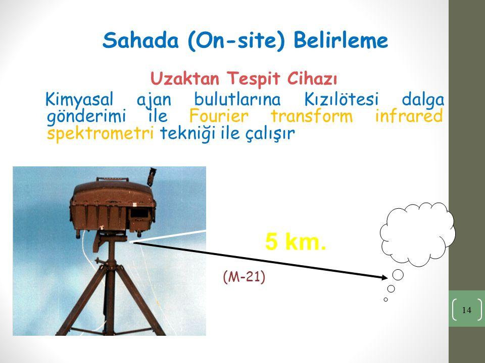 Uzaktan Tespit Cihazı Kimyasal ajan bulutlarına Kızılötesi dalga gönderimi ile Fourier transform infrared spektrometri tekniği ile çalışır (M-21) 14 5 km.