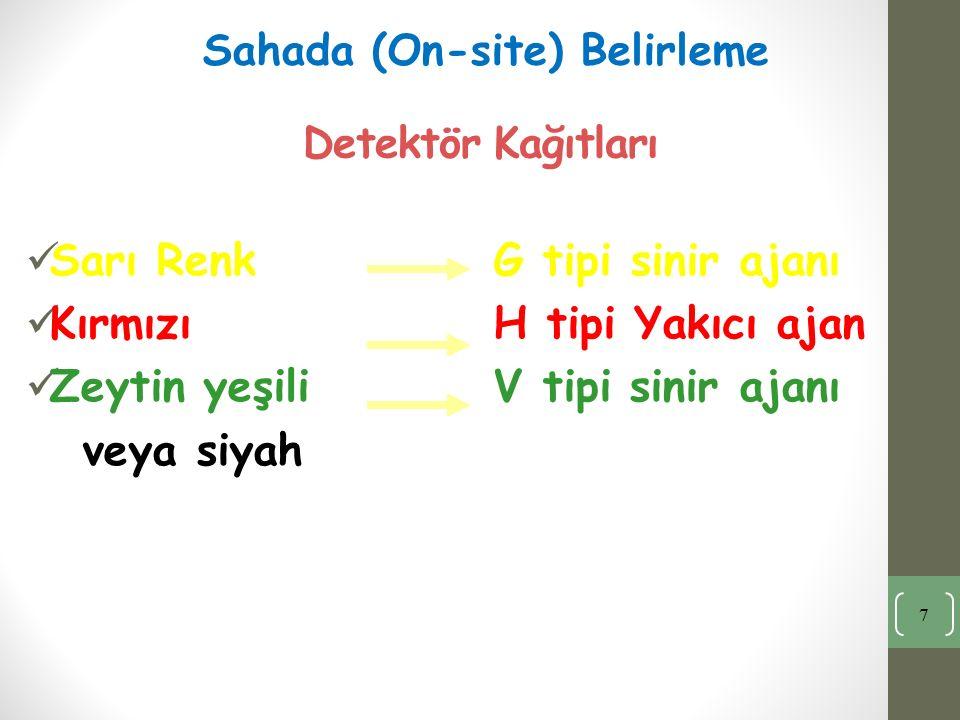 Sarı Renk G tipi sinir ajanı Kırmızı H tipi Yakıcı ajan Zeytin yeşili V tipi sinir ajanı veya siyah 7 Sahada (On-site) Belirleme Detektör Kağıtları