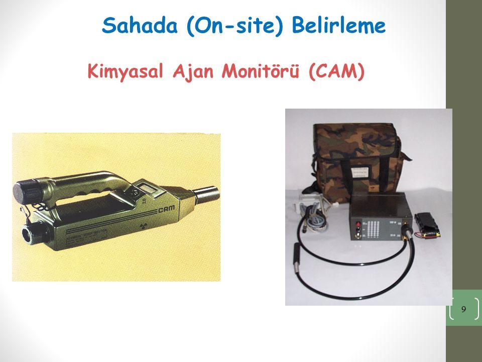 Kimyasal Ajan Monitörü (CAM); Buhar halindeki sinir ajanı ve yakıcı ajanları tespit eden bir cihazdır.