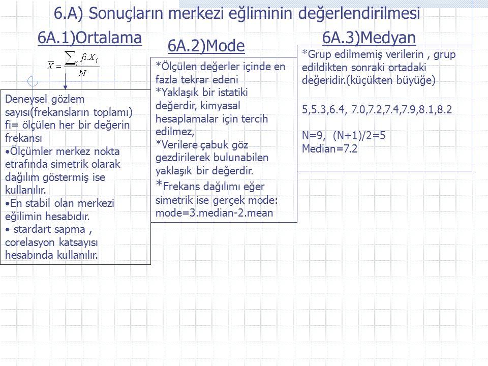 6.A) Sonuçların merkezi eğliminin değerlendirilmesi 6A.1)Ortalama Deneysel gözlem sayısı(frekansların toplamı) fi= ölçülen her bir değerin frekansı Ölçümler merkez nokta etrafında simetrik olarak dağılım göstermiş ise kullanılır.