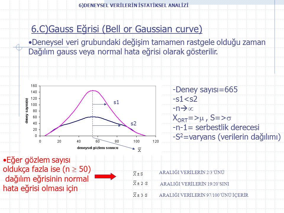 6.C)Gauss Eğrisi (Bell or Gaussian curve) Deneysel veri grubundaki değişim tamamen rastgele olduğu zaman Dağılım gauss veya normal hata eğrisi olarak gösterilir.