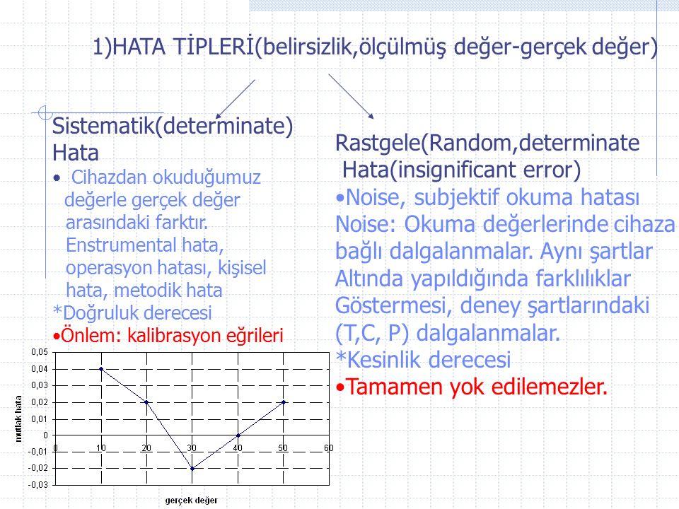 1)HATA TİPLERİ(belirsizlik,ölçülmüş değer-gerçek değer) Sistematik(determinate) Hata Cihazdan okuduğumuz değerle gerçek değer arasındaki farktır.