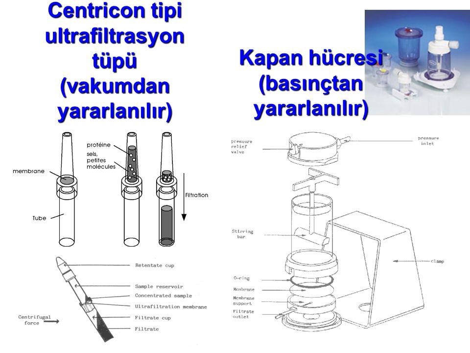 Centricon tipi ultrafiltrasyon tüpü (vakumdan yararlanılır) Kapan hücresi (basınçtan yararlanılır)