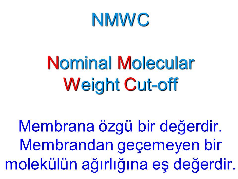 NMWC Nominal Molecular Weight Cut-off NMWC Nominal Molecular Weight Cut-off Membrana özgü bir değerdir. Membrandan geçemeyen bir molekülün ağırlığına
