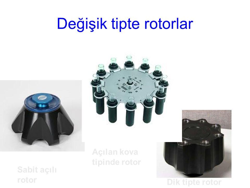 Değişik tipte rotorlar Sabit açılı rotor Açılan kova tipinde rotor Dik tipte rotor