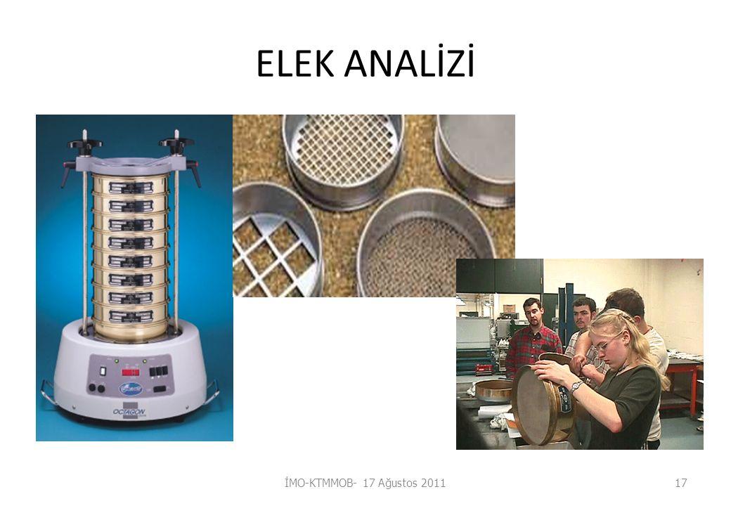 ELEK ANALİZİ İMO-KTMMOB- 17 Ağustos 201117