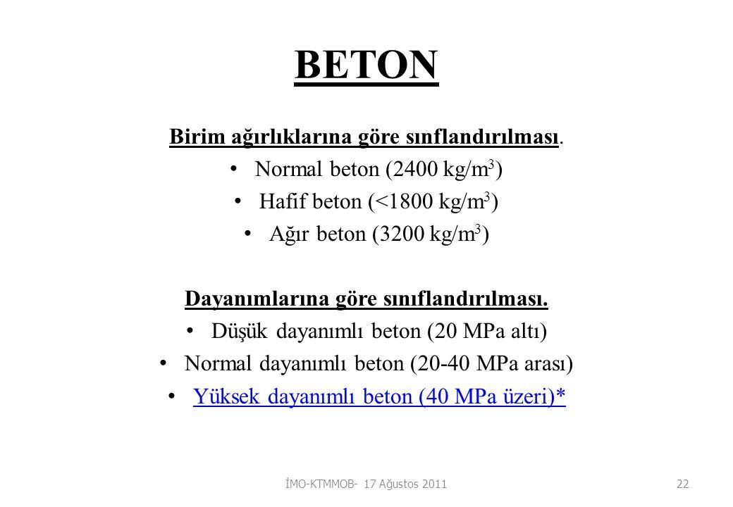 BETON Birim ağırlıklarına göre sınflandırılması.